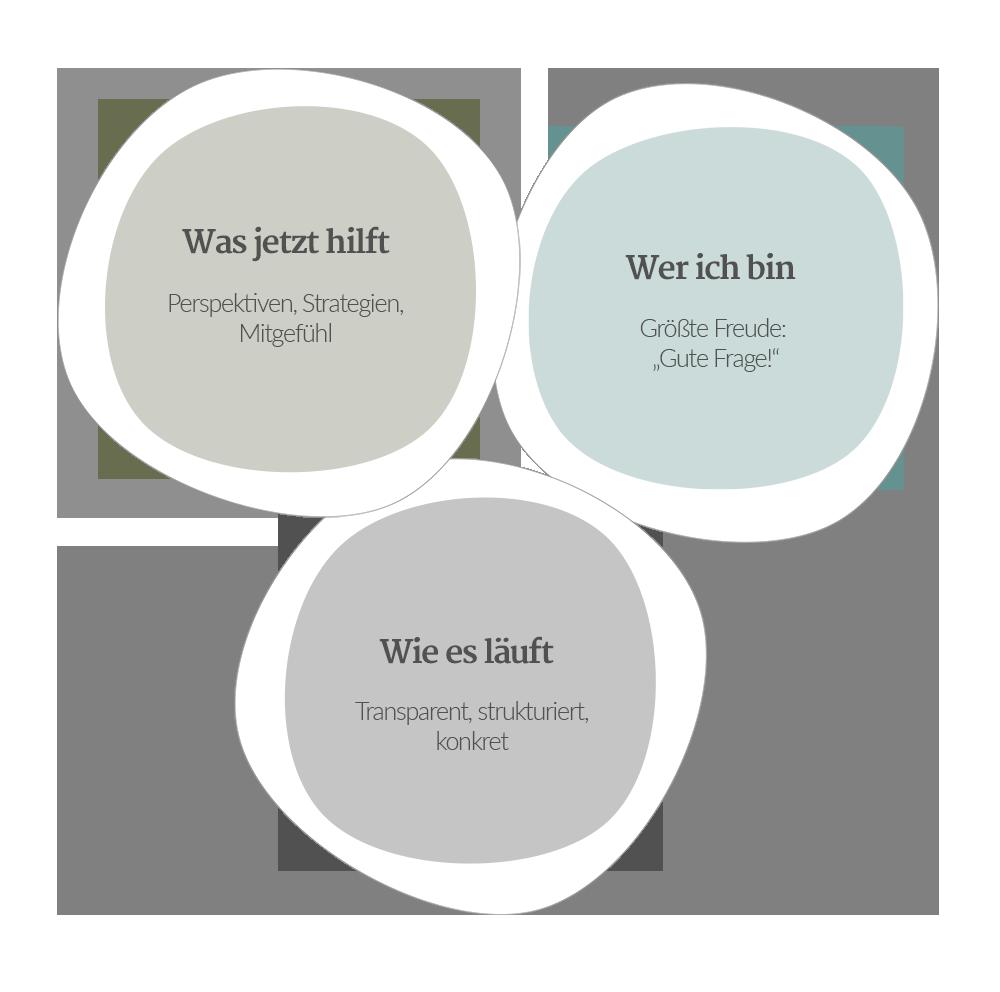 Praxis-Scheuch-Info-Bubbles